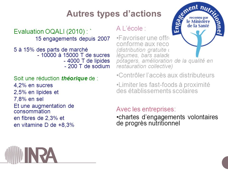 Autres types d'actions