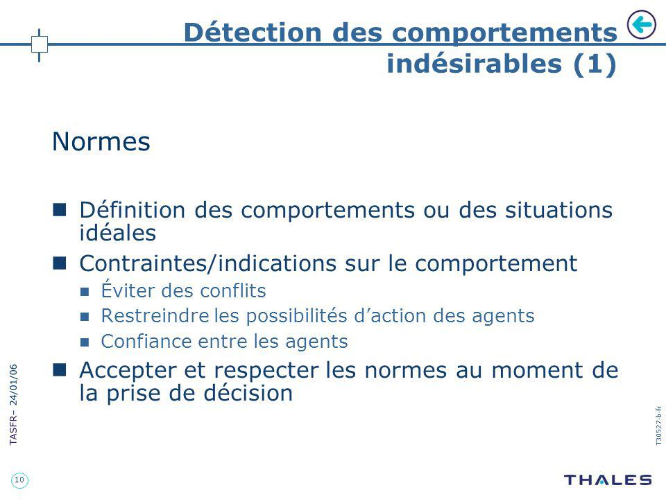 Détection des comportements indésirables (1)