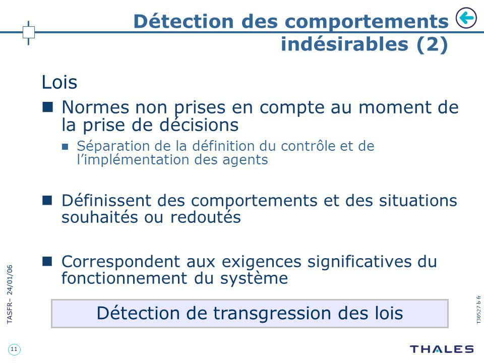 Détection des comportements indésirables (2)