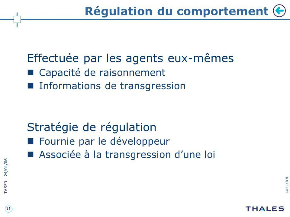 Régulation du comportement