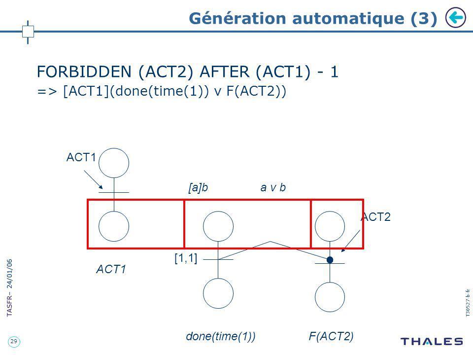 Génération automatique (3)