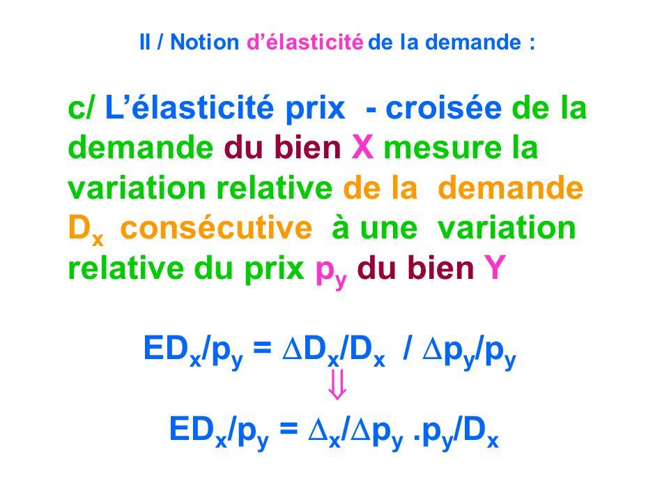 II / Notion d'élasticité de la demande : EDx/py = Dx/Dx / py/py