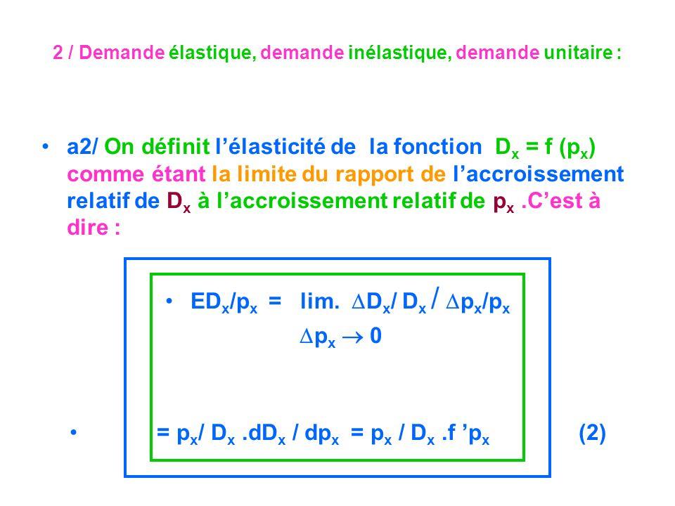 2 / Demande élastique, demande inélastique, demande unitaire :