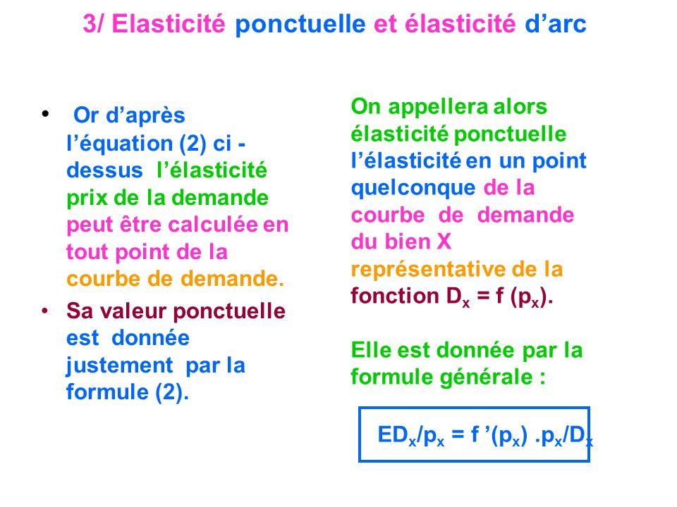 3/ Elasticité ponctuelle et élasticité d'arc