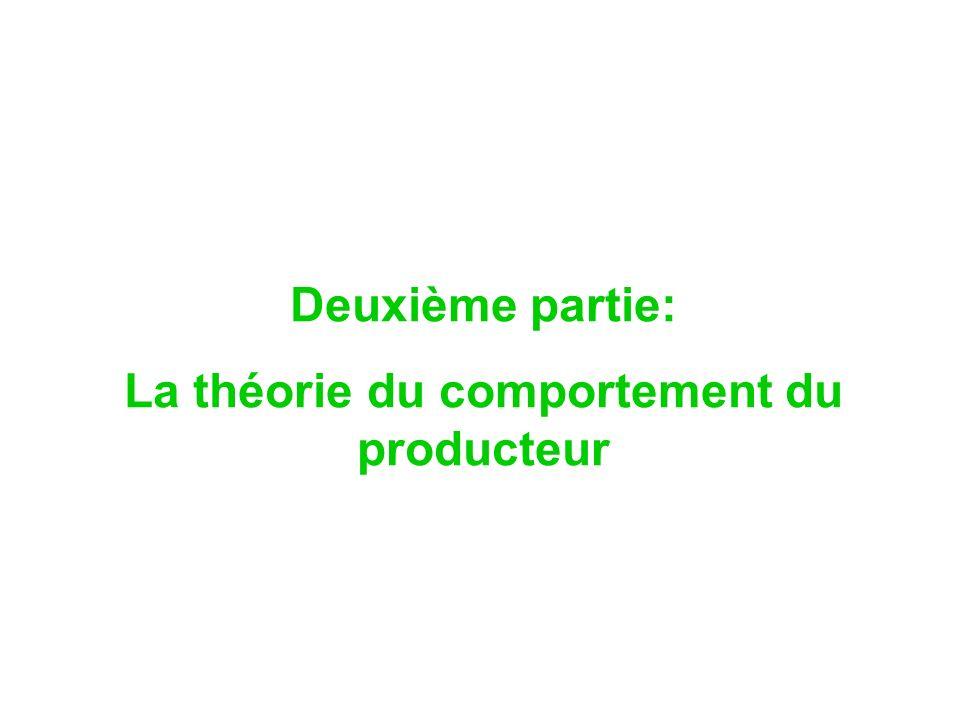La théorie du comportement du producteur