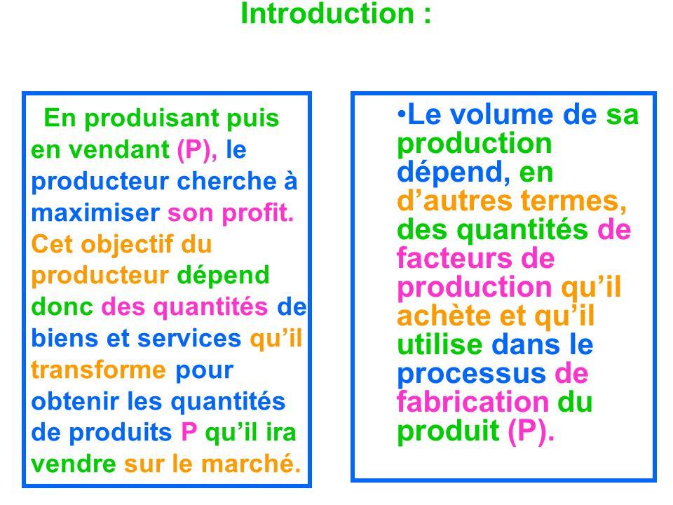 Introduction : En produisant puis en vendant (P), le producteur cherche à maximiser son profit.