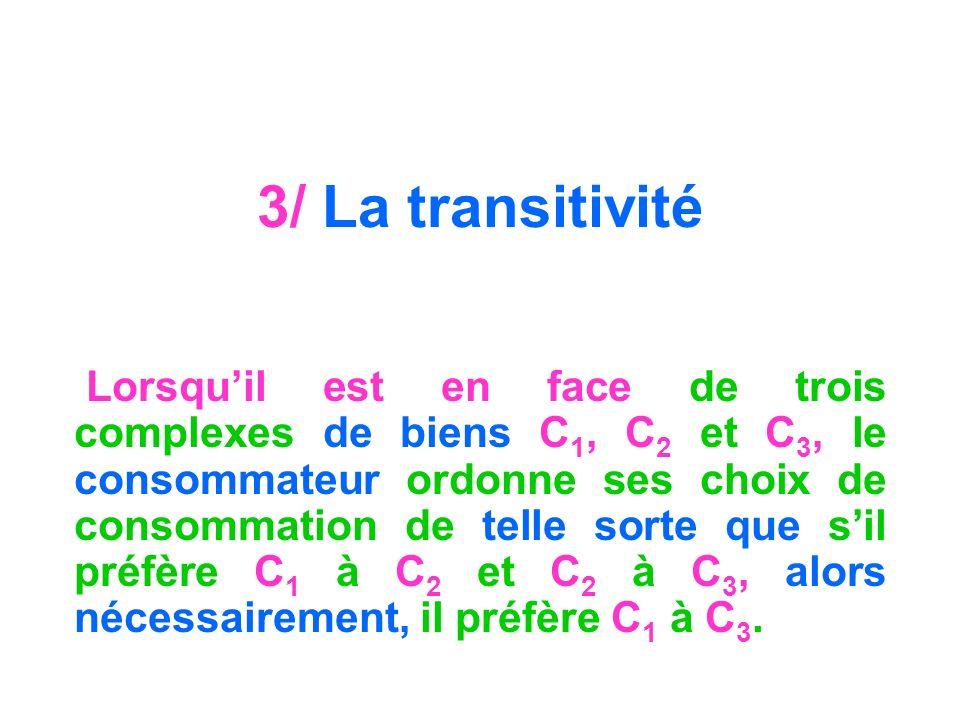 3/ La transitivité