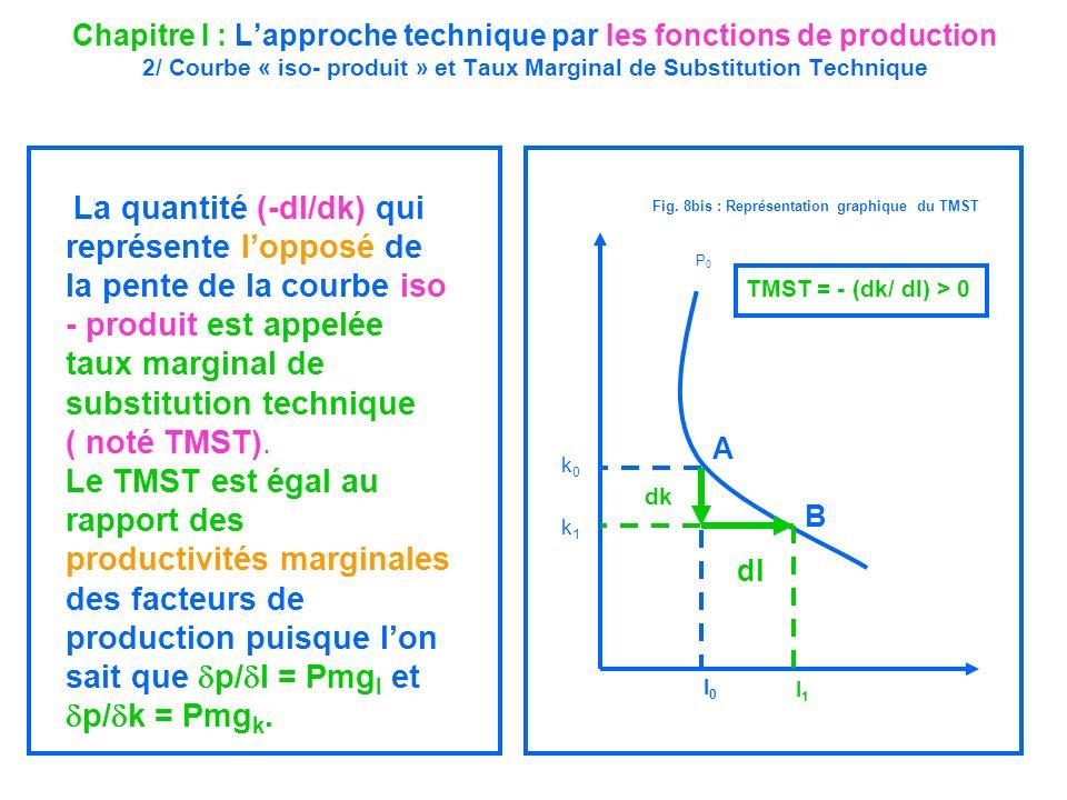 Chapitre I : L'approche technique par les fonctions de production 2/ Courbe « iso- produit » et Taux Marginal de Substitution Technique