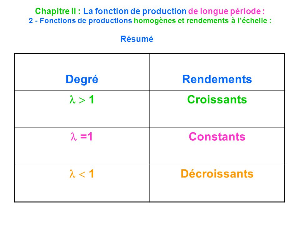 Degré Rendements  =1 Constants