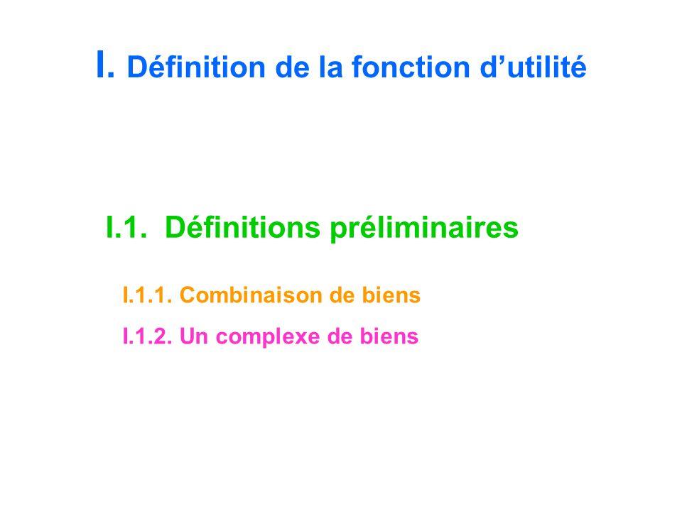 I. Définition de la fonction d'utilité