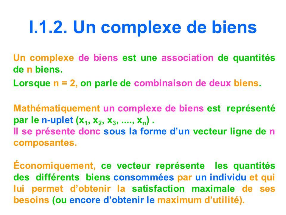 I.1.2. Un complexe de biens Un complexe de biens est une association de quantités de n biens. Lorsque n = 2, on parle de combinaison de deux biens.