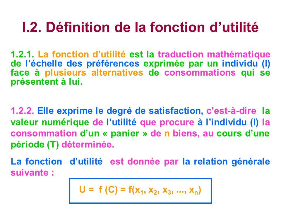 I.2. Définition de la fonction d'utilité