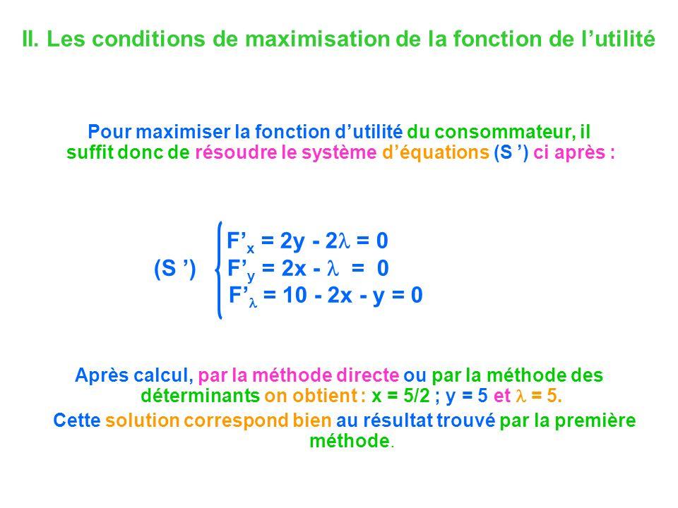 II. Les conditions de maximisation de la fonction de l'utilité