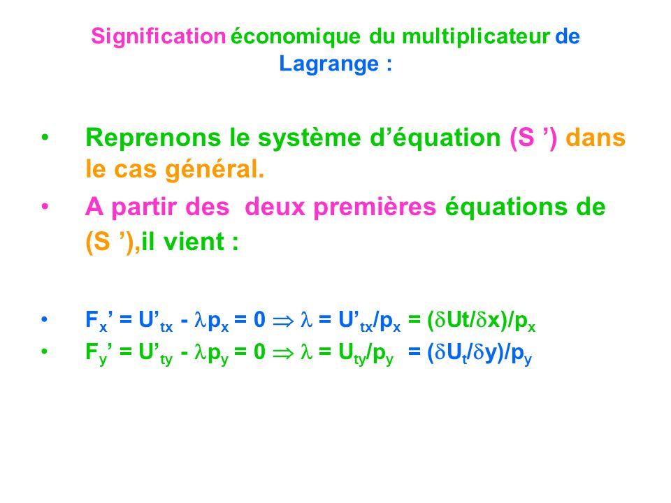 Signification économique du multiplicateur de Lagrange :