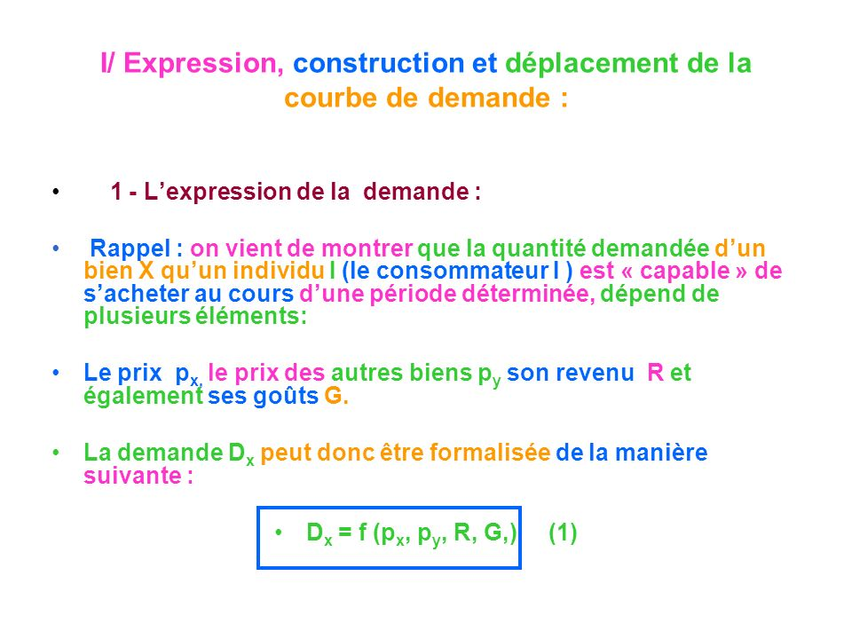I/ Expression, construction et déplacement de la courbe de demande :