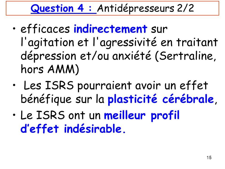 Question 4 : Antidépresseurs 2/2