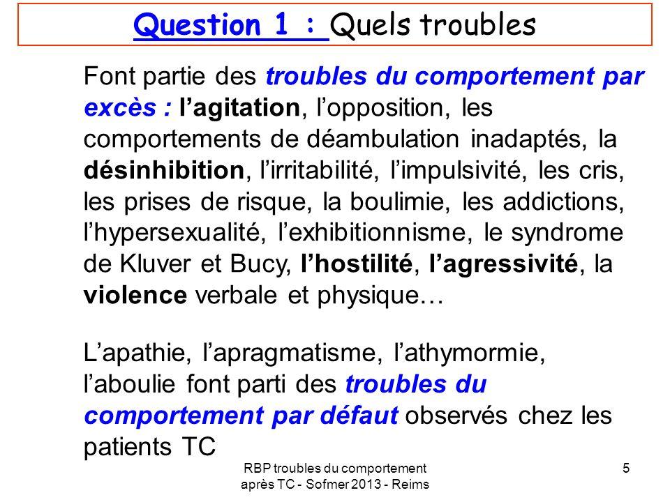 Question 1 : Quels troubles