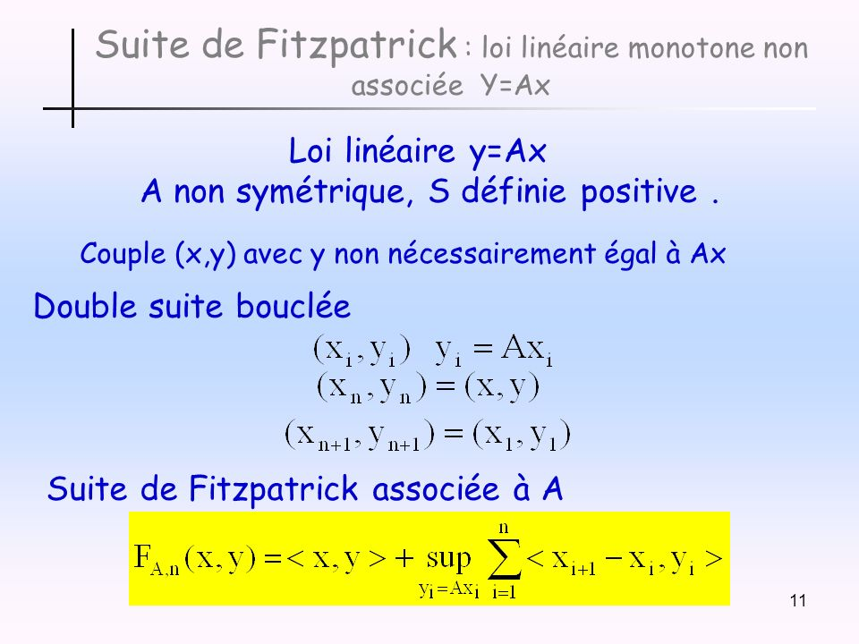 Suite de Fitzpatrick : loi linéaire monotone non associée Y=Ax