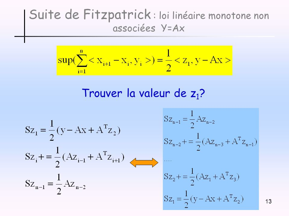 Suite de Fitzpatrick : loi linéaire monotone non associées Y=Ax