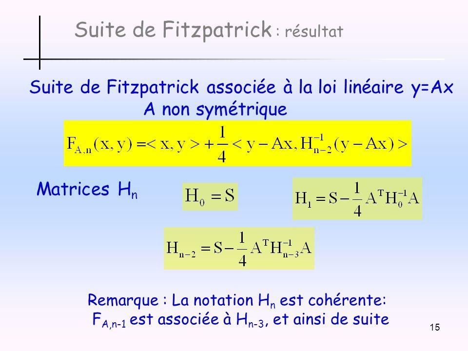 Suite de Fitzpatrick : résultat