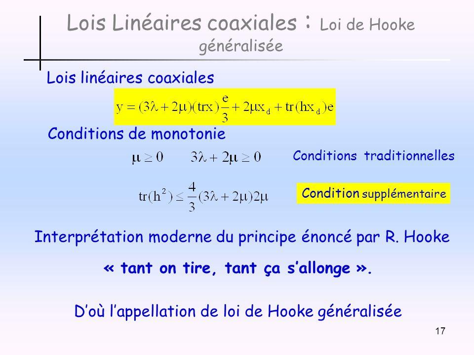 Lois Linéaires coaxiales : Loi de Hooke généralisée