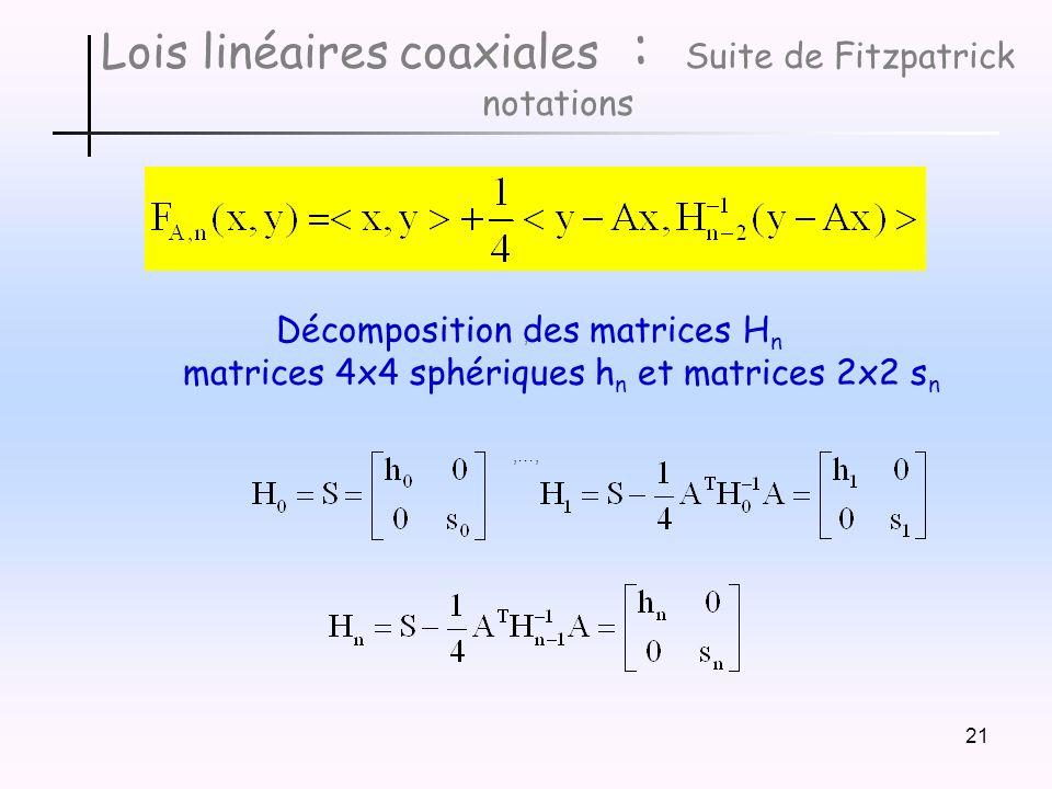 Lois linéaires coaxiales : Suite de Fitzpatrick notations