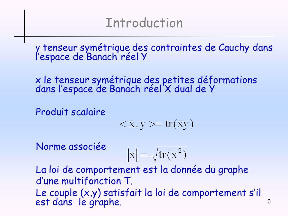 Introduction y tenseur symétrique des contraintes de Cauchy dans l'espace de Banach réel Y.