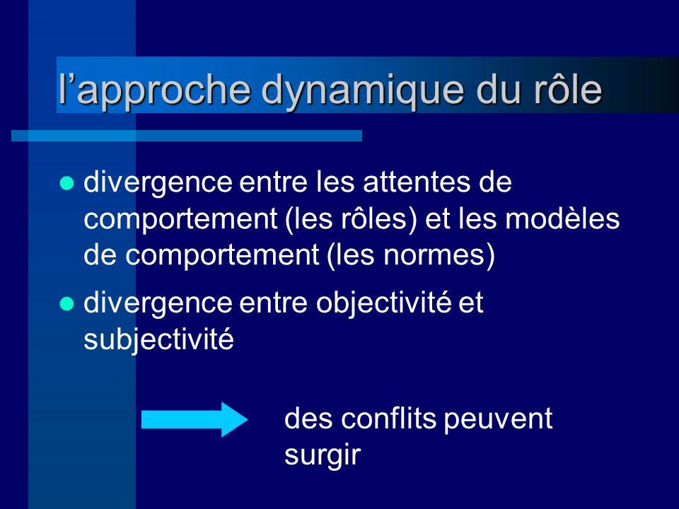 l'approche dynamique du rôle