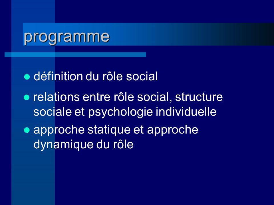 programme définition du rôle social