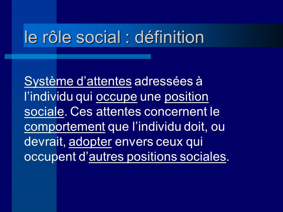 le rôle social : définition