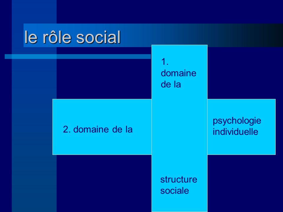 le rôle social 1. domaine de la psychologie individuelle