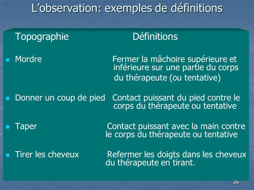 L'observation: exemples de définitions