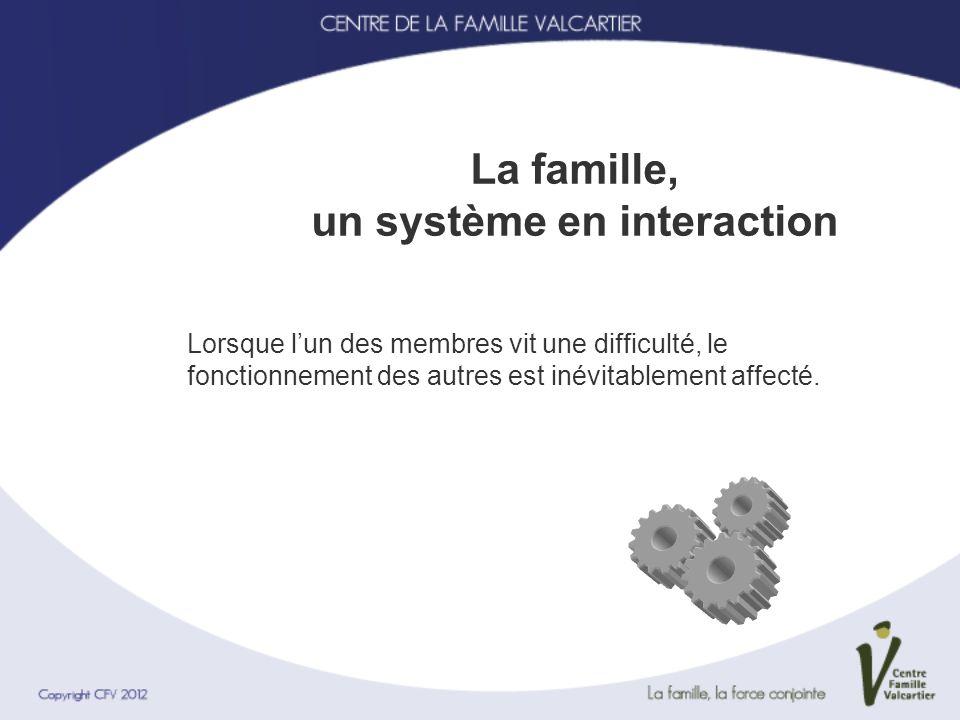 La famille, un système en interaction