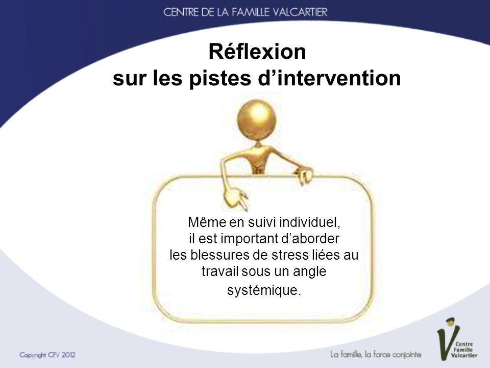 Réflexion sur les pistes d'intervention