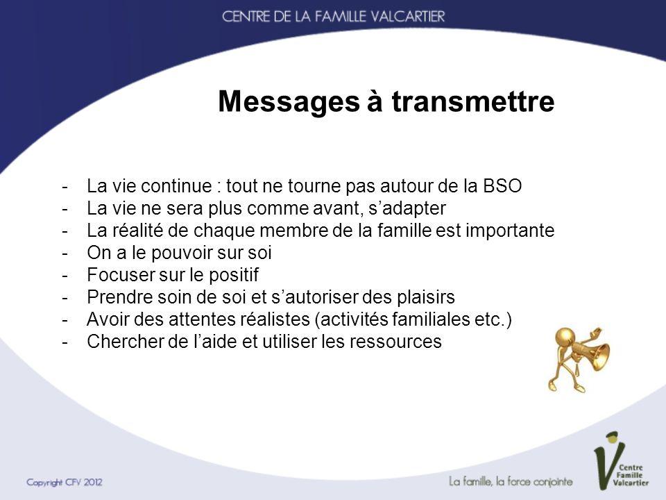 Messages à transmettre