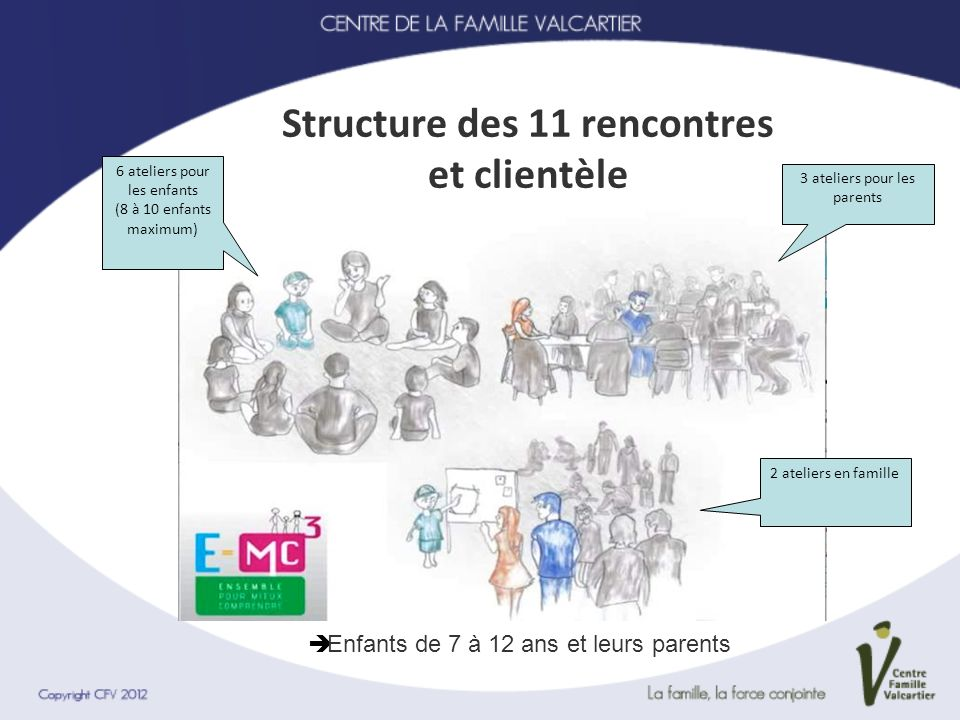 Structure des 11 rencontres et clientèle