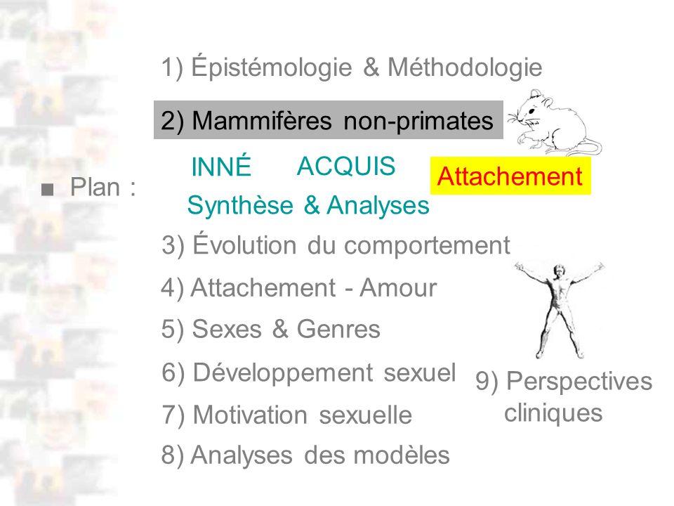 1) Épistémologie & Méthodologie
