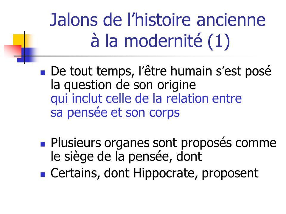 Jalons de l'histoire ancienne à la modernité (1)