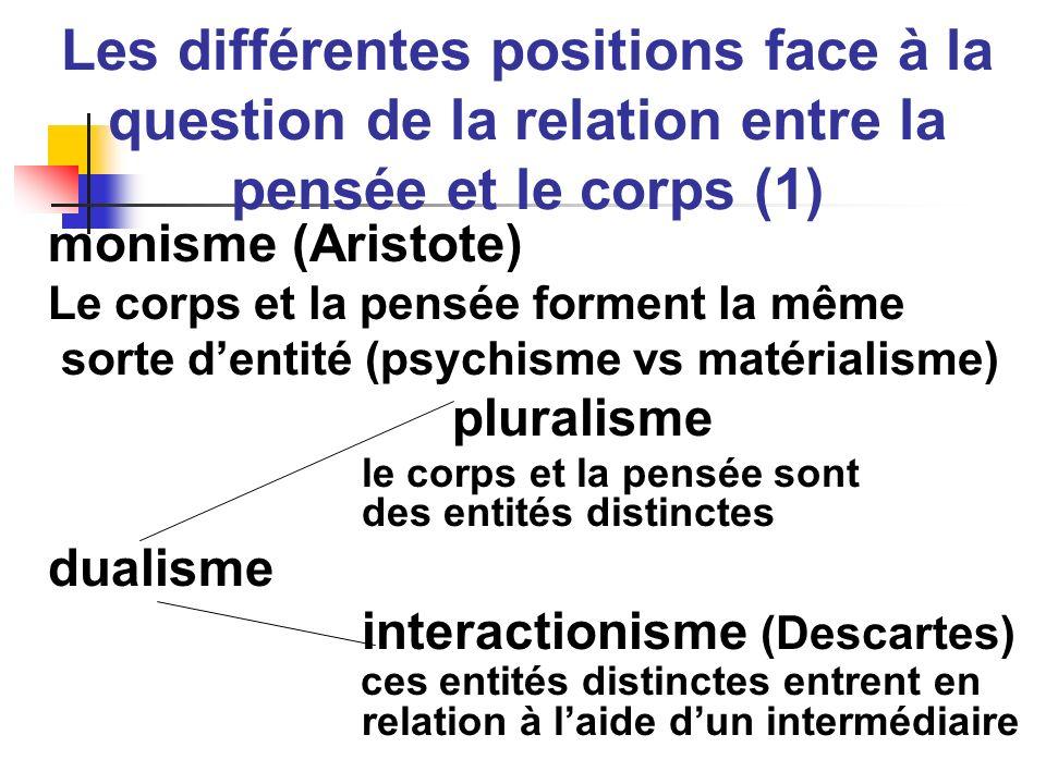 Les différentes positions face à la question de la relation entre la pensée et le corps (1)