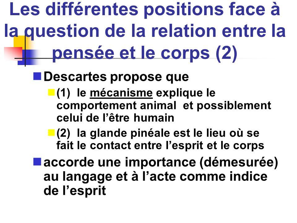 Les différentes positions face à la question de la relation entre la pensée et le corps (2)