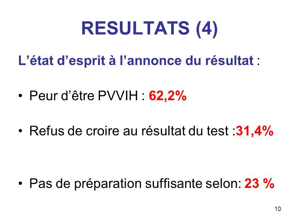 RESULTATS (4) L'état d'esprit à l'annonce du résultat :