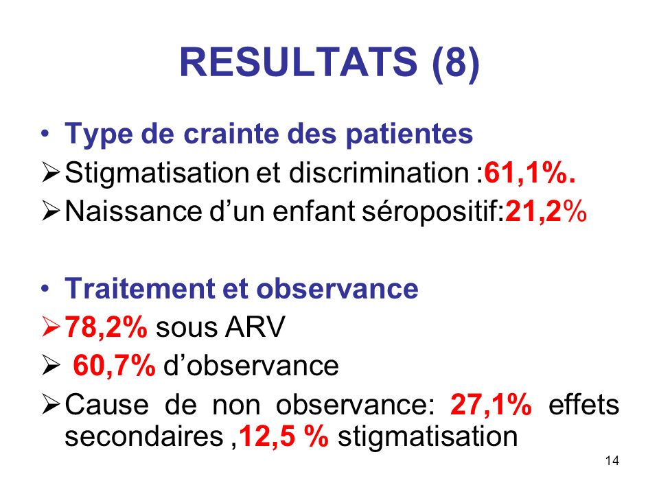 RESULTATS (8) Type de crainte des patientes