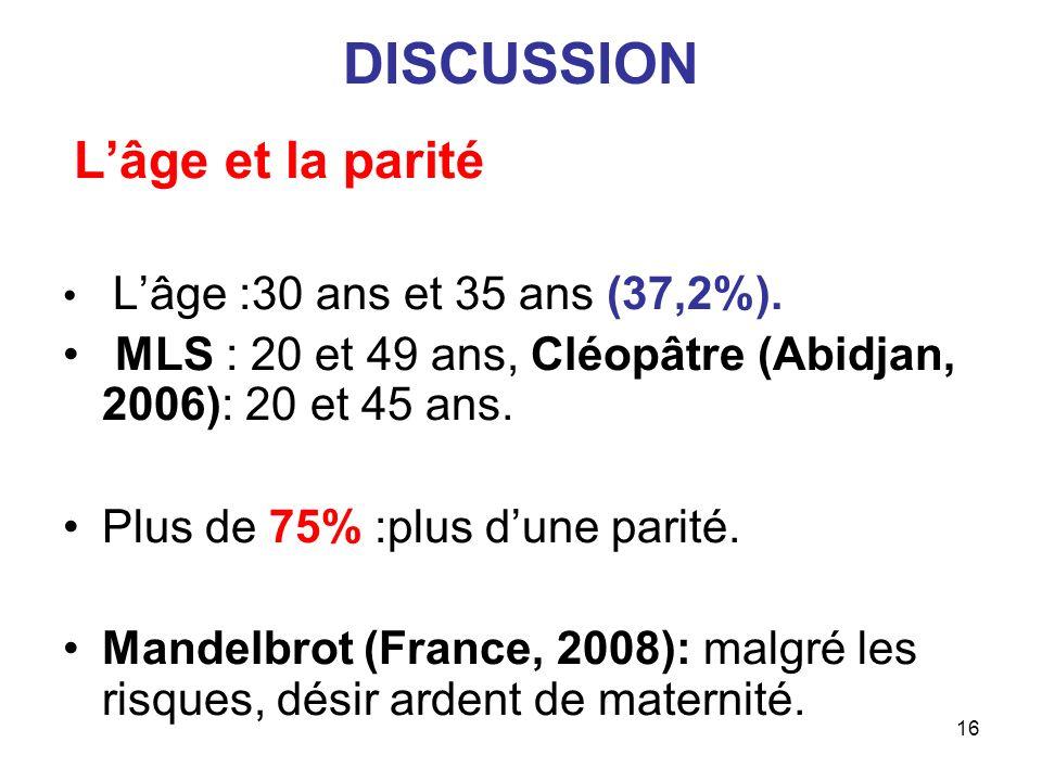 DISCUSSION L'âge et la parité. L'âge :30 ans et 35 ans (37,2%). MLS : 20 et 49 ans, Cléopâtre (Abidjan, 2006): 20 et 45 ans.