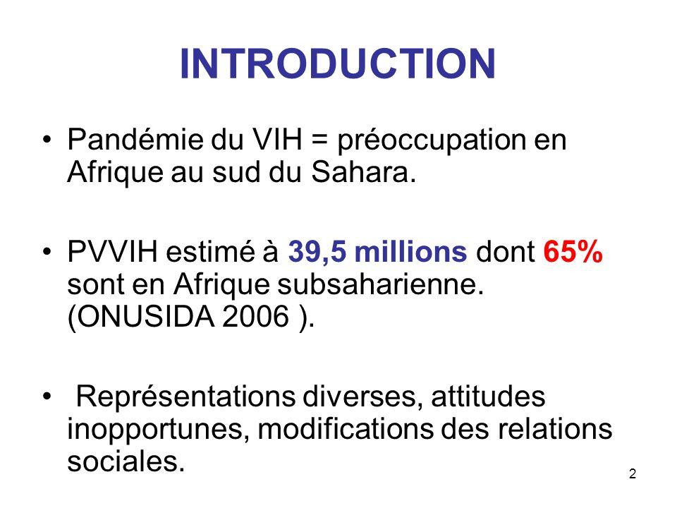 INTRODUCTION Pandémie du VIH = préoccupation en Afrique au sud du Sahara.