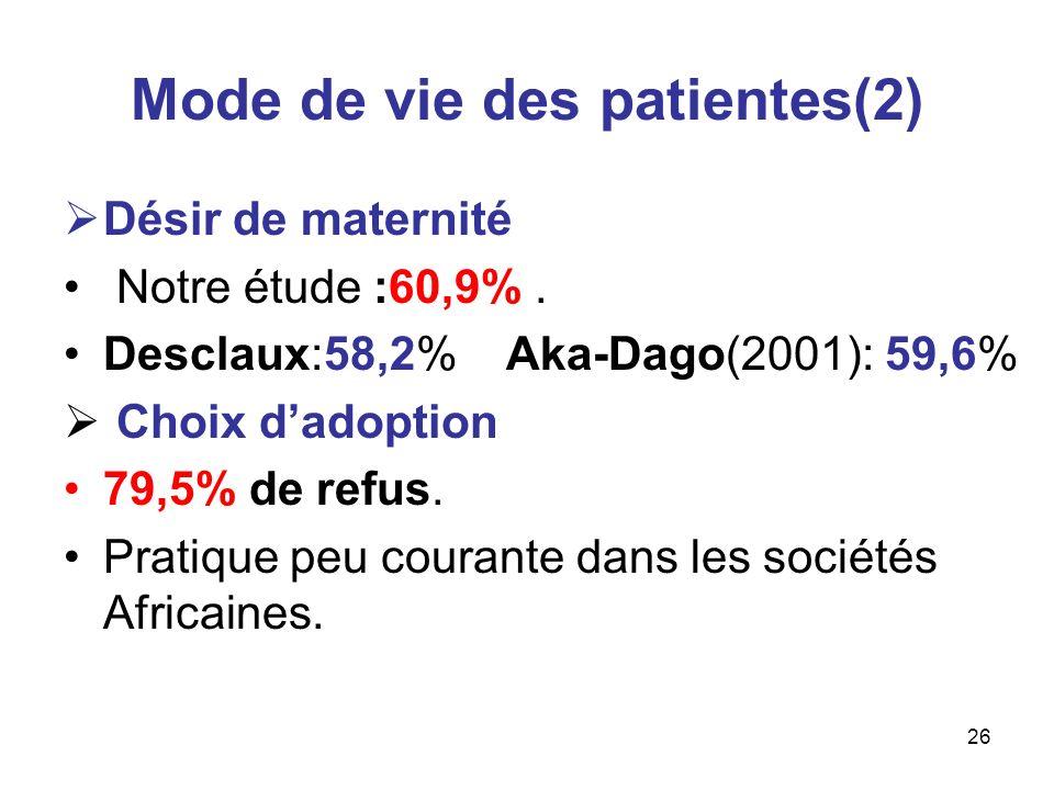 Mode de vie des patientes(2)