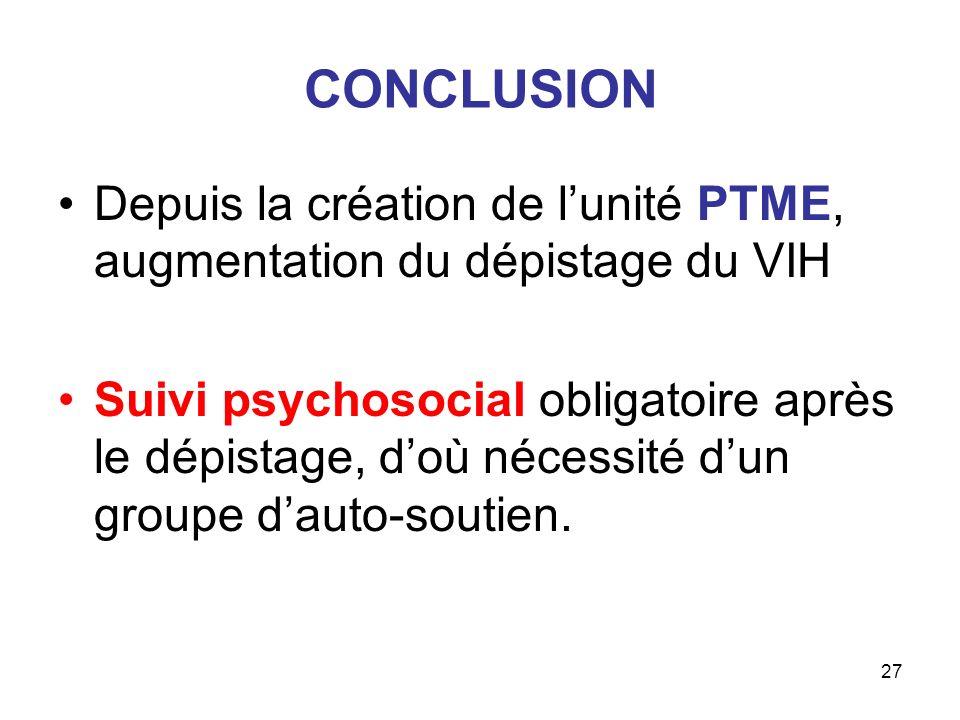 CONCLUSION Depuis la création de l'unité PTME, augmentation du dépistage du VIH.