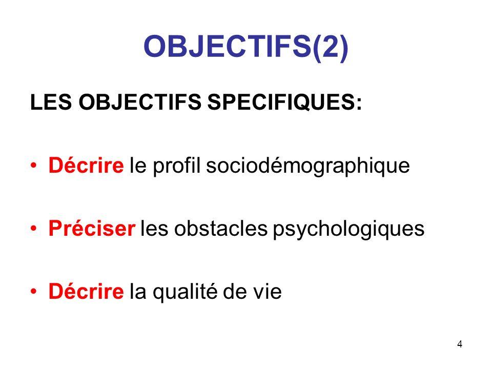 OBJECTIFS(2) LES OBJECTIFS SPECIFIQUES: