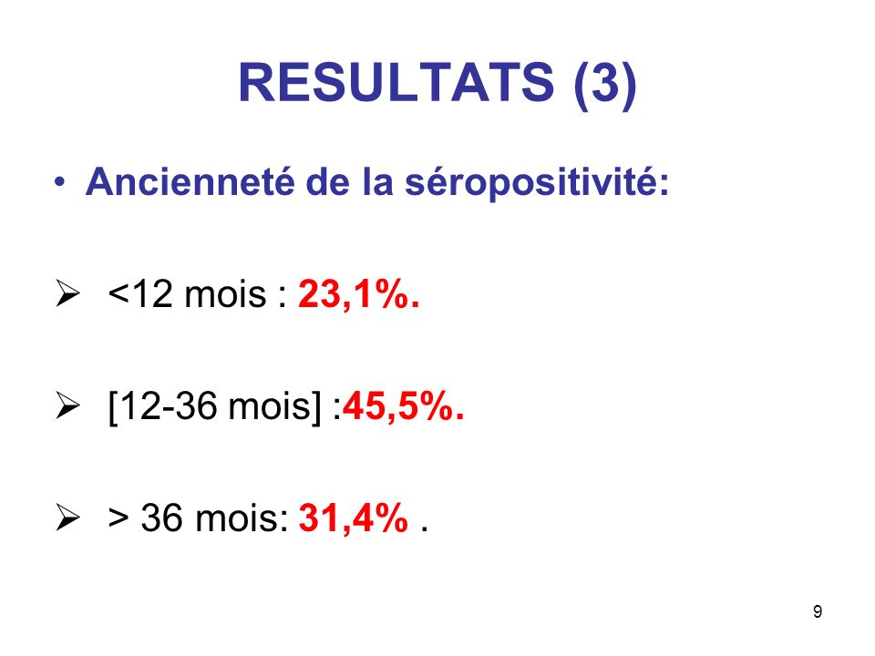 RESULTATS (3) Ancienneté de la séropositivité: <12 mois : 23,1%.