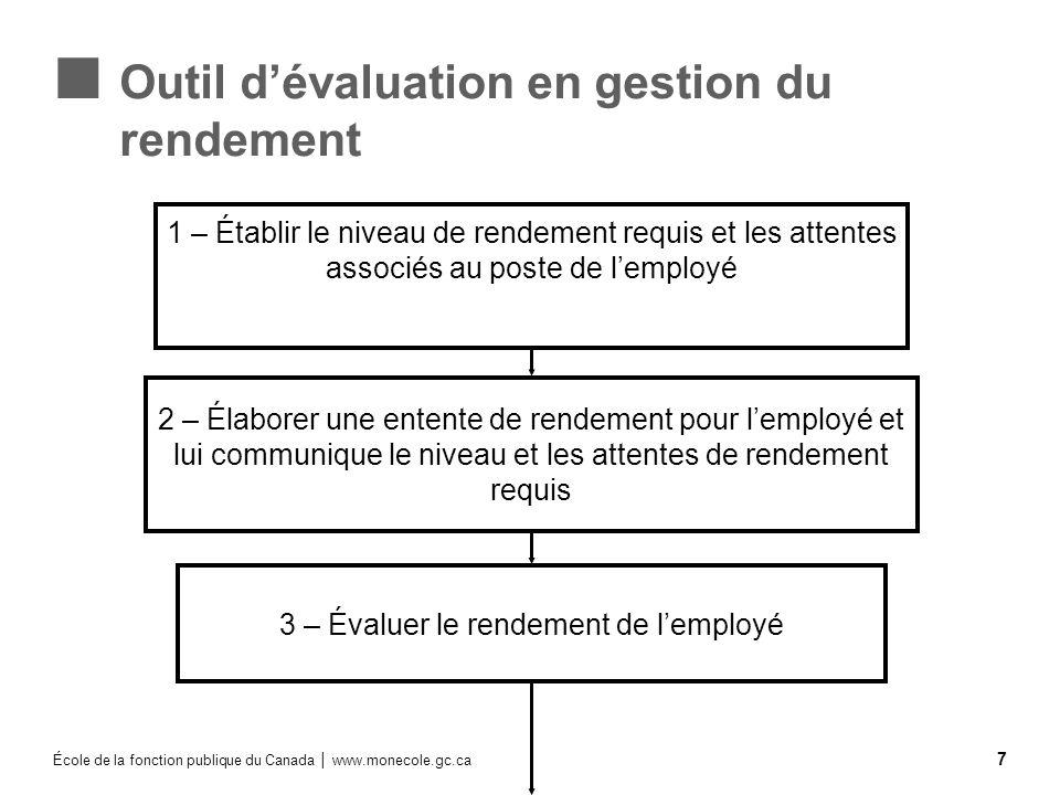 Outil d'évaluation en gestion du rendement