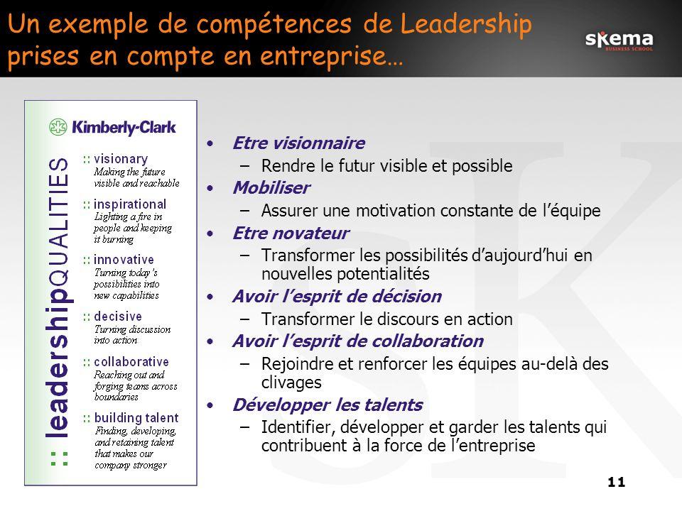 Un exemple de compétences de Leadership prises en compte en entreprise…